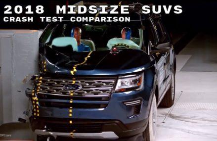 2018 Midsize SUVs Crash Test Comparison Pittsburgh Pennsylvania 2018