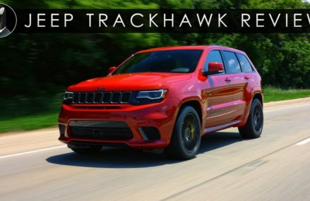 Review | 2018 Jeep Trackhawk | Absurd Cost and Performance Oxnard California 2018