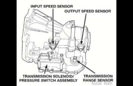2004 Dodge Stratus Engine Diagram Coolant, Normanna 78142 TX