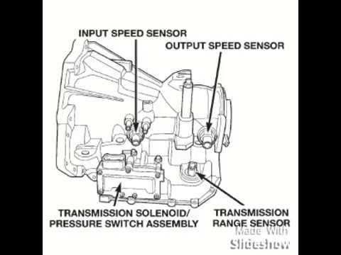 2004 Dodge Stratus Engine Diagram Coolant, Normanna 78142