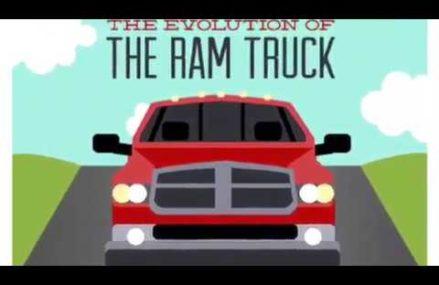 The Evolution of Ram Trucks Around Streets in 32960 Vero Beach FL