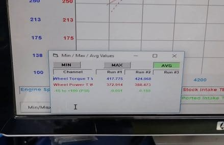 Dyno Chat.  392 hemi Ported intake and larger throttle body vs stock Within Zip 78725 Austin TX